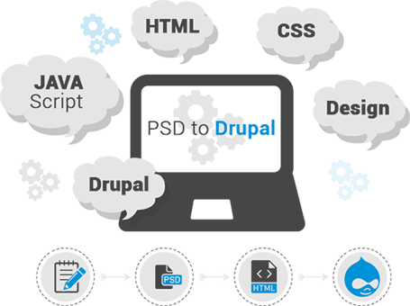 psd to drupal conversion services in Mumbai