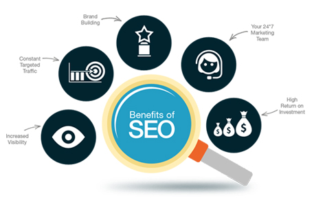 best seo company in Mumbai