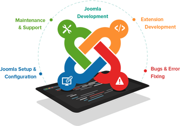 joomla web design services in Mumbai, India