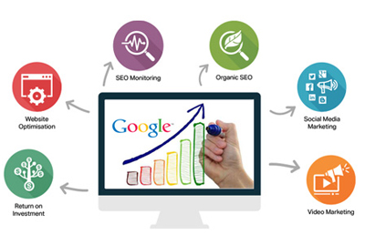 reliable seo services in Mumbai