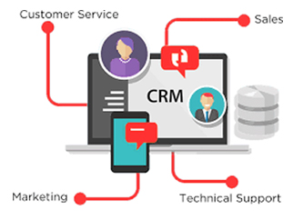 vtiger crm customization services in India
